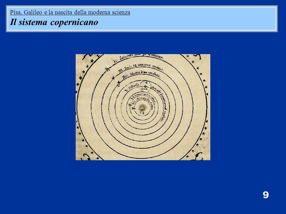 9 Pisa, Galileo e la nascita della moderna scienza Il sistema copernicano