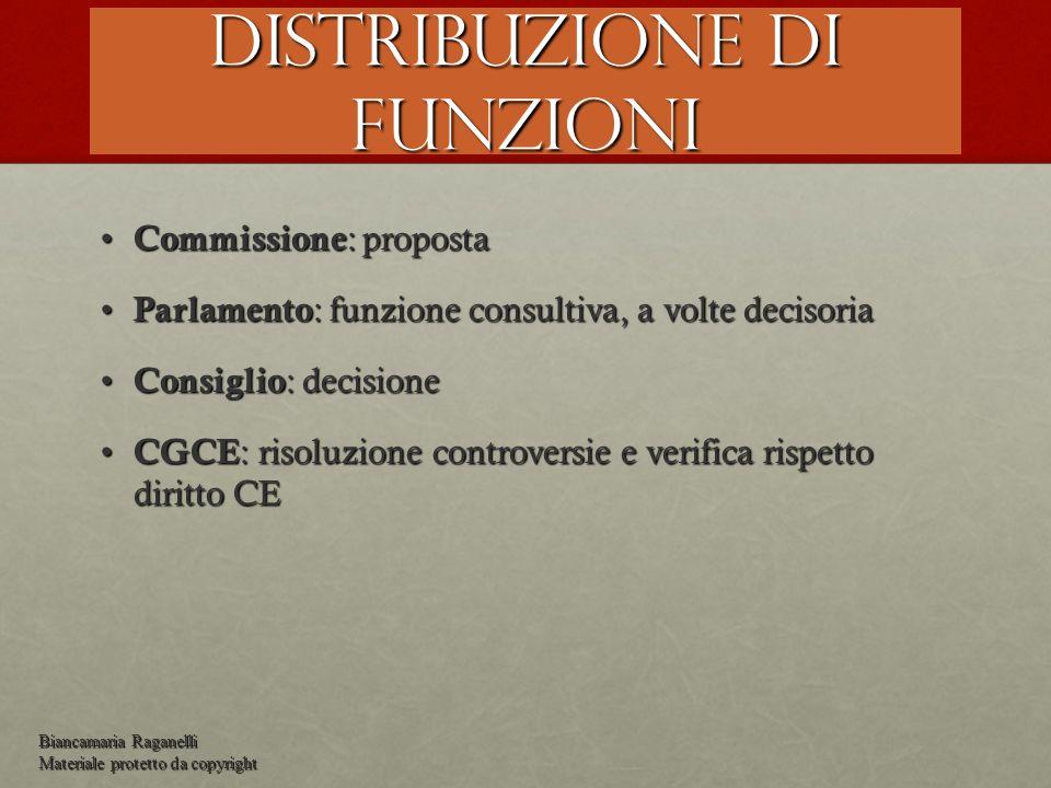 Distribuzione di funzioni Commissione : proposta Commissione : proposta Parlamento : funzione consultiva, a volte decisoria Parlamento : funzione cons