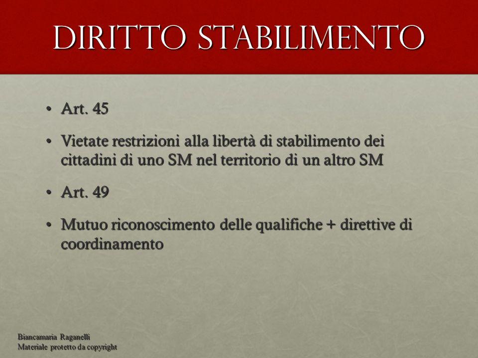 Diritto stabilimento Art. 45Art. 45 Vietate restrizioni alla libertà di stabilimento dei cittadini di uno SM nel territorio di un altro SMVietate rest