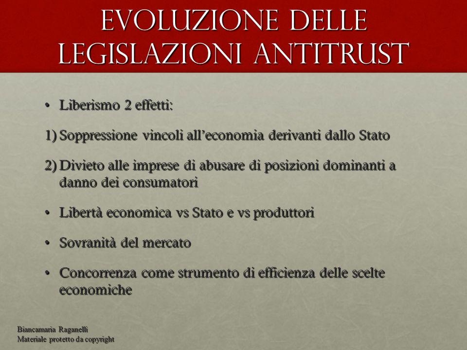 Evoluzione delle legislazioni antitrust Liberismo 2 effetti:Liberismo 2 effetti: 1)Soppressione vincoli alleconomia derivanti dallo Stato 2)Divieto al