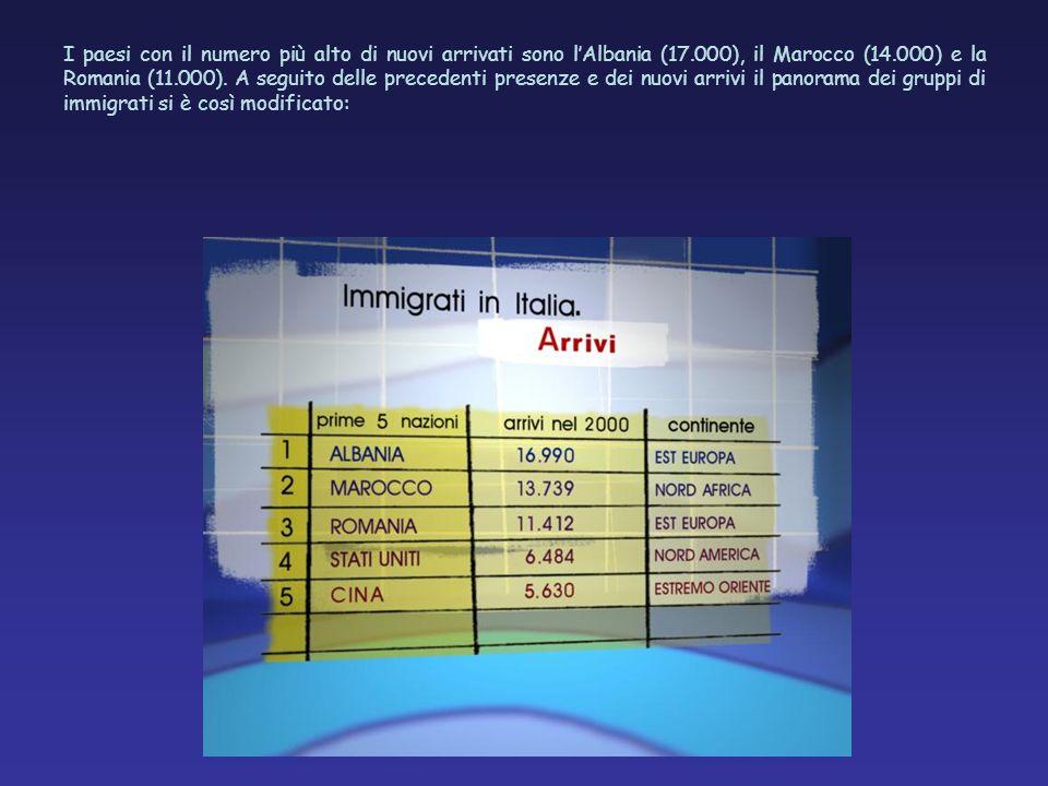 I paesi con il numero più alto di nuovi arrivati sono lAlbania (17.000), il Marocco (14.000) e la Romania (11.000).