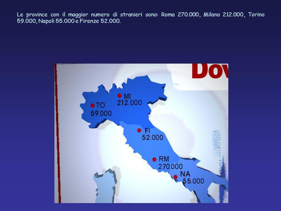 Le province con il maggior numero di stranieri sono: Roma 270.000, Milano 212.000, Torino 59.000, Napoli 55.000 e Firenze 52.000.
