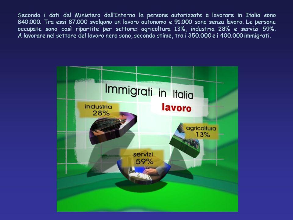 Secondo i dati del Ministero dellInterno le persone autorizzate a lavorare in Italia sono 840.000. Tra essi 87.000 svolgono un lavoro autonomo e 91.00