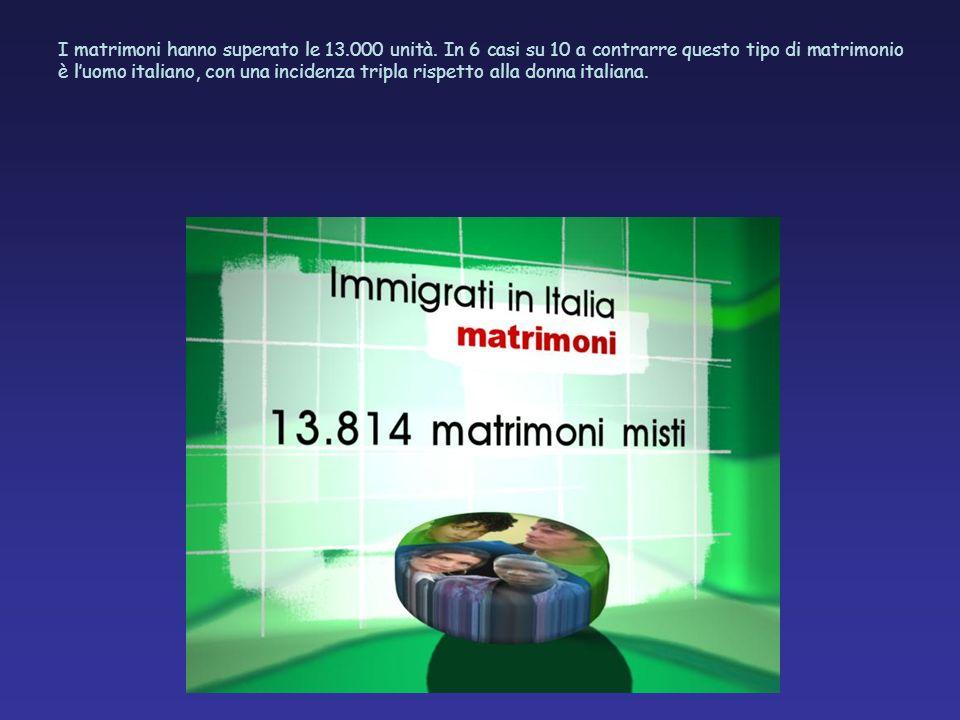 I matrimoni hanno superato le 13.000 unità. In 6 casi su 10 a contrarre questo tipo di matrimonio è luomo italiano, con una incidenza tripla rispetto