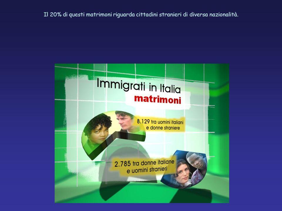 Il 20% di questi matrimoni riguarda cittadini stranieri di diversa nazionalità.