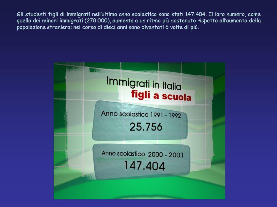 Gli studenti figli di immigrati nellultimo anno scolastico sono stati 147.404. Il loro numero, come quello dei minori immigrati (278.000), aumenta a u