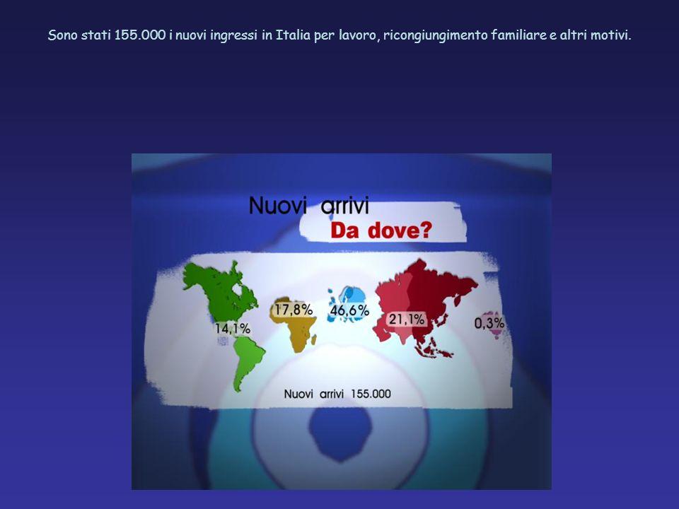 Sono stati 155.000 i nuovi ingressi in Italia per lavoro, ricongiungimento familiare e altri motivi.