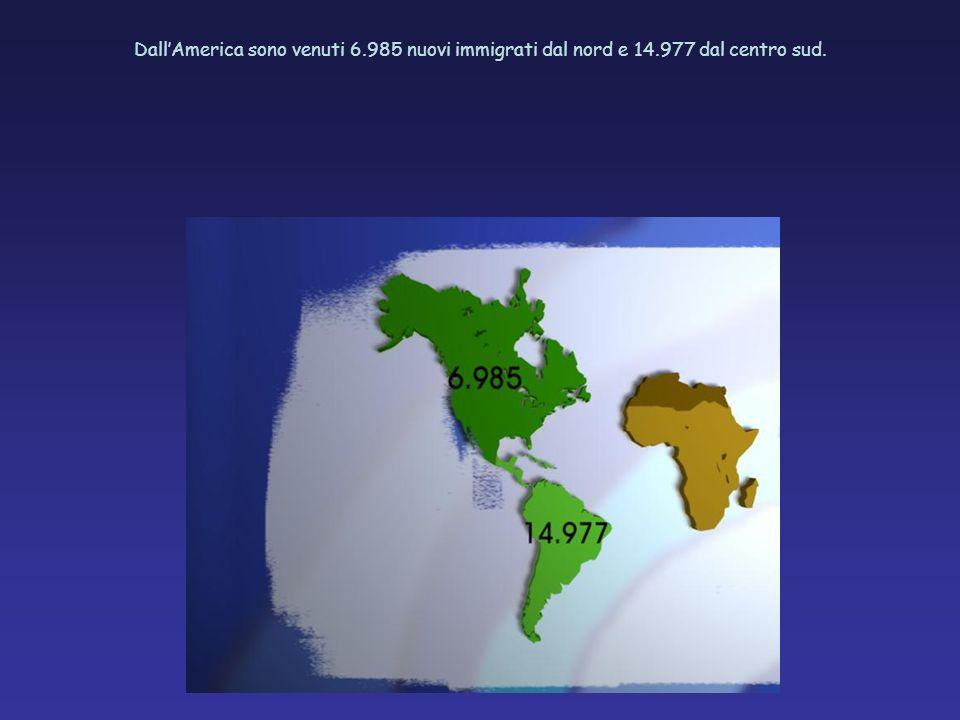 DallAmerica sono venuti 6.985 nuovi immigrati dal nord e 14.977 dal centro sud.