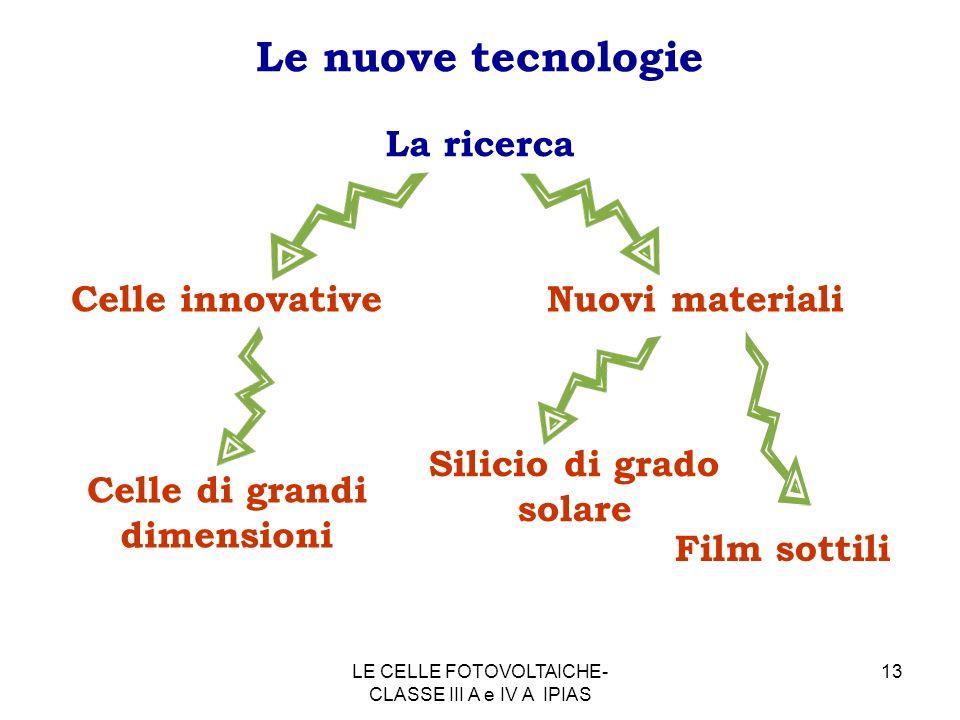 13 Le nuove tecnologie La ricerca Celle innovativeNuovi materiali Film sottili Silicio di grado solare Celle di grandi dimensioni LE CELLE FOTOVOLTAIC