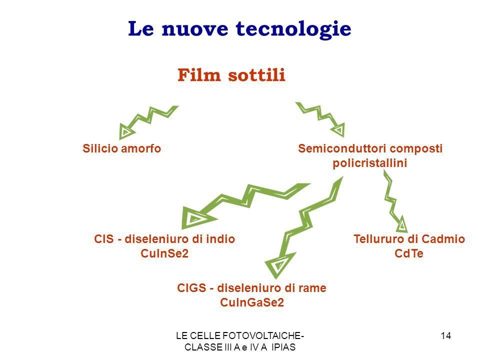 14 Le nuove tecnologie Film sottili Silicio amorfoSemiconduttori composti policristallini CIS - diseleniuro di indio CuInSe2 CIGS - diseleniuro di ram