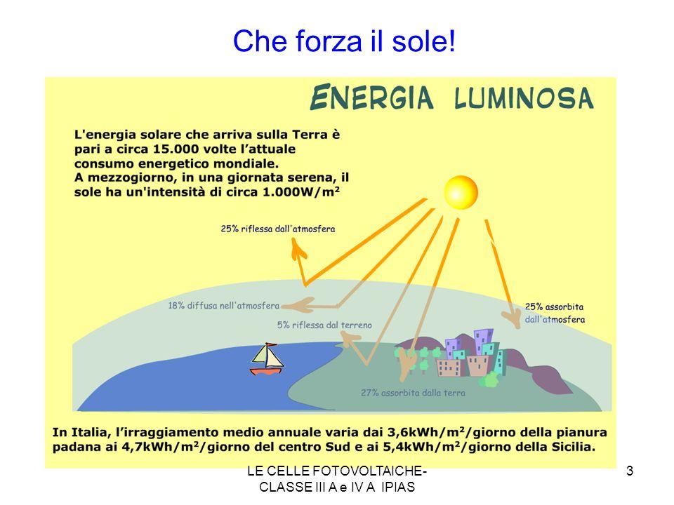 3 Che forza il sole! LE CELLE FOTOVOLTAICHE- CLASSE III A e IV A IPIAS