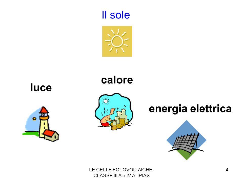 4 Il sole luce calore energia elettrica LE CELLE FOTOVOLTAICHE- CLASSE III A e IV A IPIAS