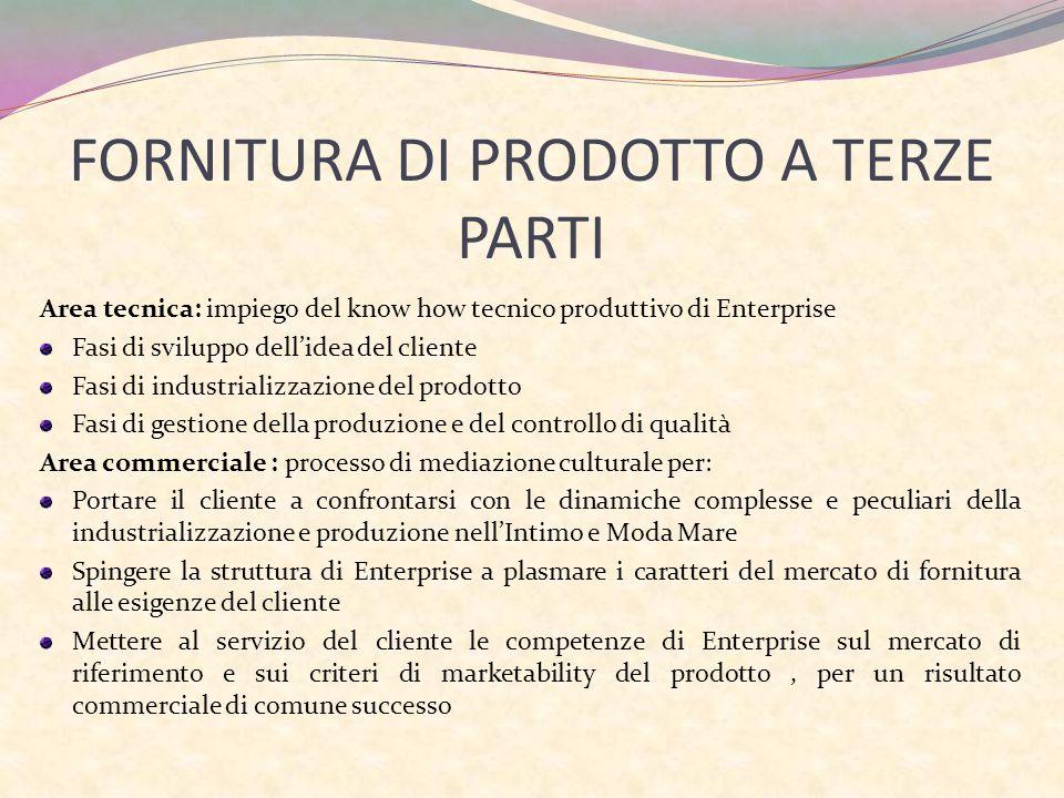 FORNITURA DI PRODOTTO A TERZE PARTI Area tecnica: impiego del know how tecnico produttivo di Enterprise Fasi di sviluppo dellidea del cliente Fasi di