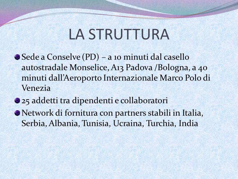 LA STRUTTURA Sede a Conselve (PD) – a 10 minuti dal casello autostradale Monselice, A13 Padova /Bologna, a 40 minuti dallAeroporto Internazionale Marc