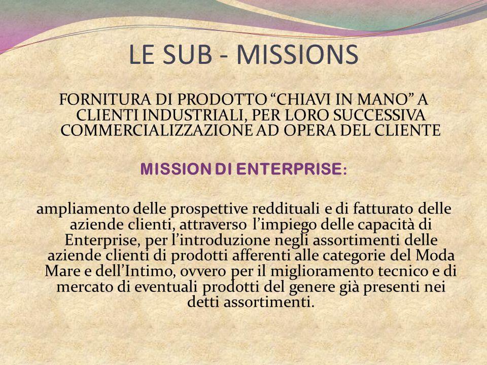 LE SUB - MISSIONS FORNITURA DI PRODOTTO CHIAVI IN MANO A CLIENTI INDUSTRIALI, PER LORO SUCCESSIVA COMMERCIALIZZAZIONE AD OPERA DEL CLIENTE MISSION DI