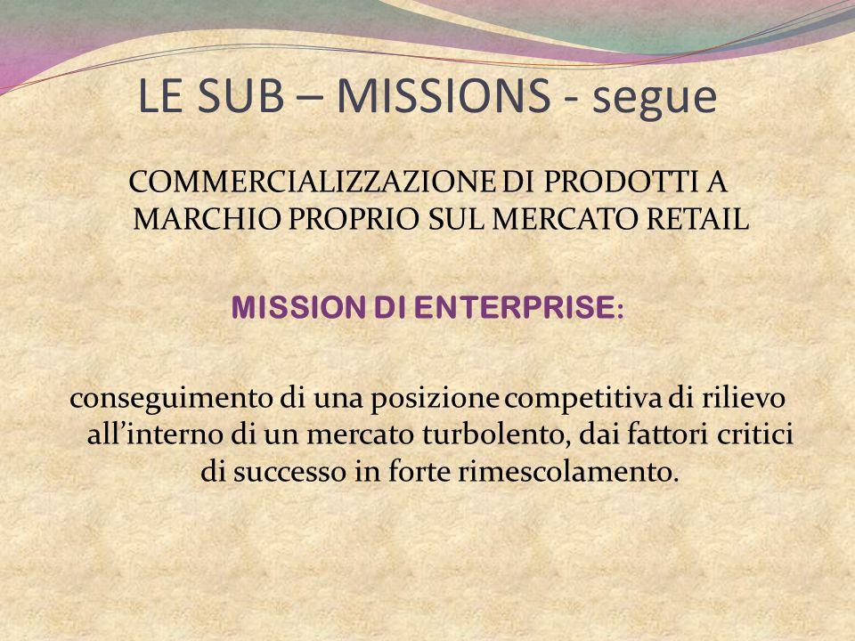 LE SUB – MISSIONS - segue COMMERCIALIZZAZIONE DI PRODOTTI A MARCHIO PROPRIO SUL MERCATO RETAIL MISSION DI ENTERPRISE : conseguimento di una posizione