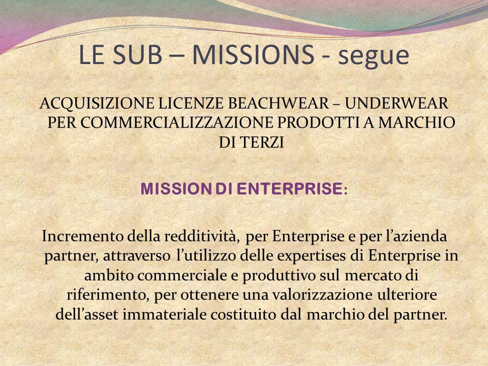 LE SUB – MISSIONS - segue ACQUISIZIONE LICENZE BEACHWEAR – UNDERWEAR PER COMMERCIALIZZAZIONE PRODOTTI A MARCHIO DI TERZI MISSION DI ENTERPRISE : Incre