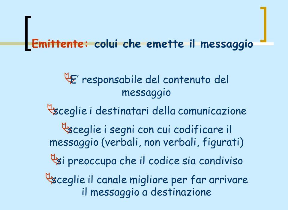 Emittente: colui che emette il messaggio E responsabile del contenuto del messaggio sceglie i destinatari della comunicazione sceglie i segni con cui