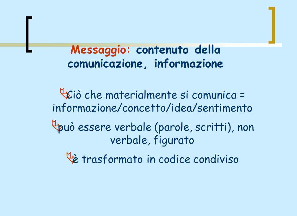 Messaggio: contenuto della comunicazione, informazione Ciò che materialmente si comunica = informazione/concetto/idea/sentimento può essere verbale (p