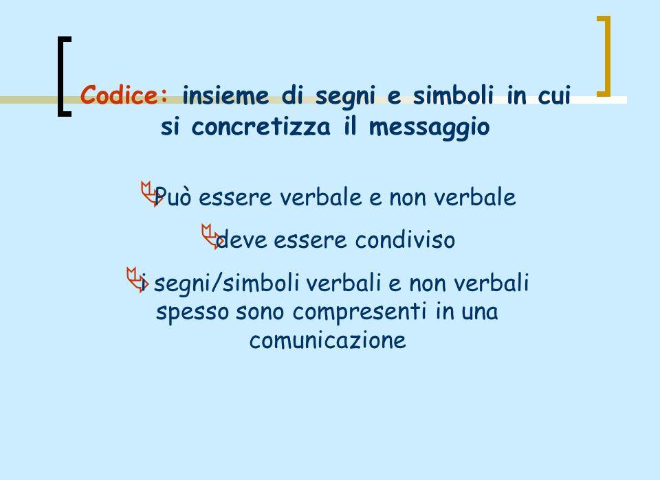 Codice: insieme di segni e simboli in cui si concretizza il messaggio Può essere verbale e non verbale deve essere condiviso i segni/simboli verbali e