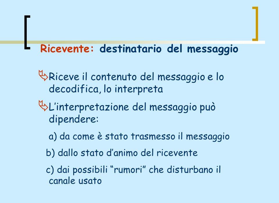 Ricevente: destinatario del messaggio Riceve il contenuto del messaggio e lo decodifica, lo interpreta Linterpretazione del messaggio può dipendere: a