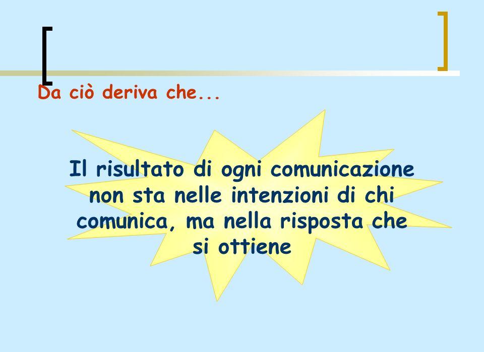 Il risultato di ogni comunicazione non sta nelle intenzioni di chi comunica, ma nella risposta che si ottiene Da ciò deriva che...