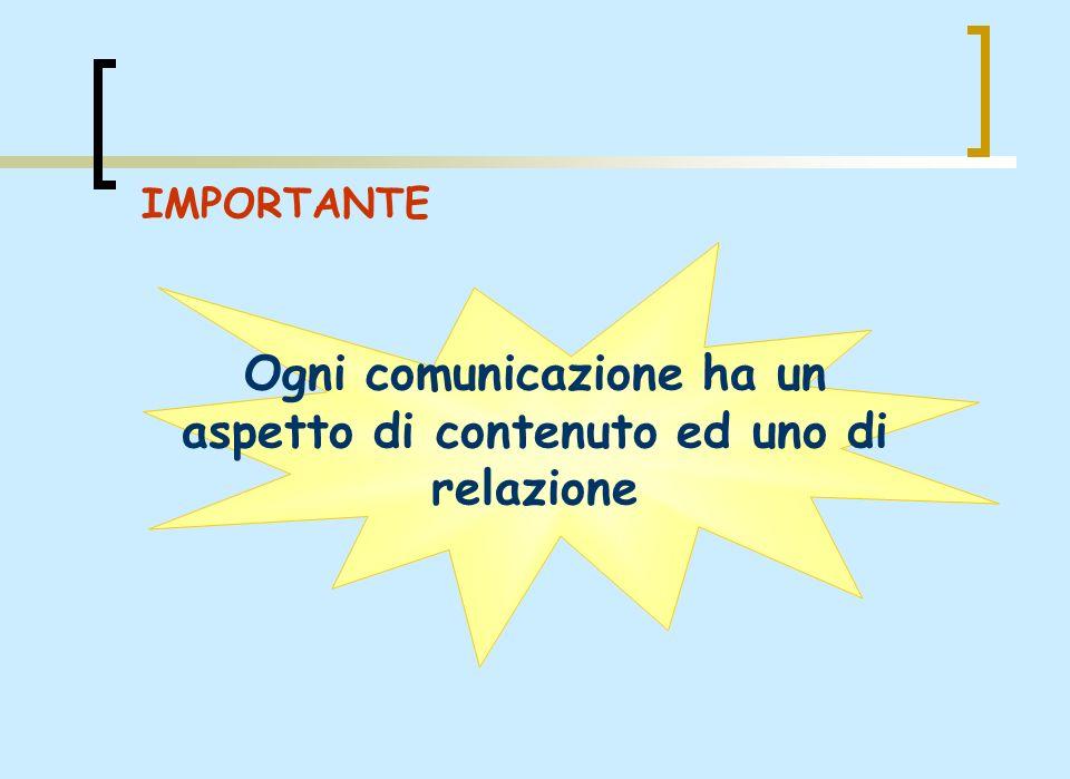 Ogni comunicazione ha un aspetto di contenuto ed uno di relazione IMPORTANTE