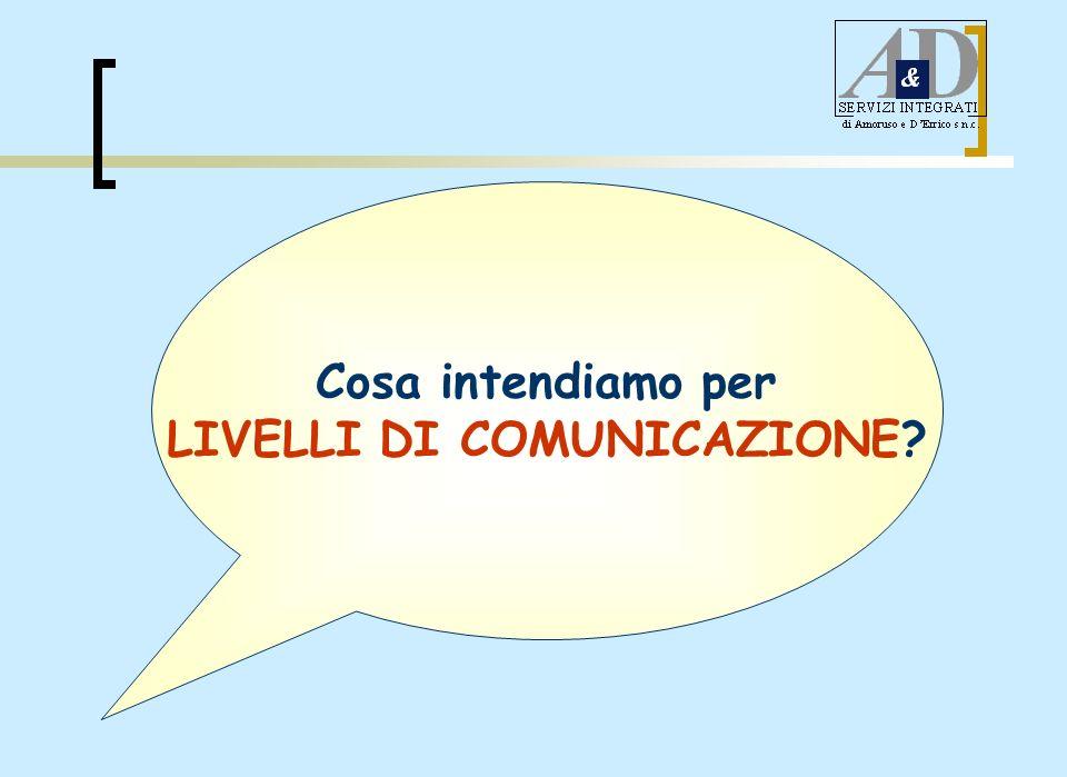 Cosa intendiamo per LIVELLI DI COMUNICAZIONE?