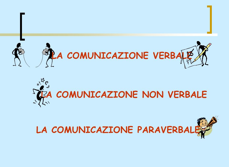 LA COMUNICAZIONE VERBALE LA COMUNICAZIONE NON VERBALE LA COMUNICAZIONE PARAVERBALE