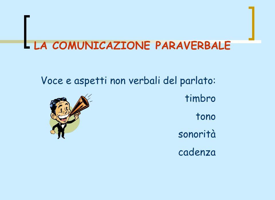 Voce e aspetti non verbali del parlato: timbro tono sonorità cadenza LA COMUNICAZIONE PARAVERBALE