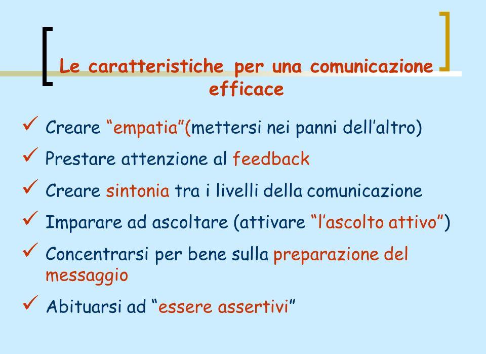 Creare empatia(mettersi nei panni dellaltro) Prestare attenzione al feedback Creare sintonia tra i livelli della comunicazione Imparare ad ascoltare (