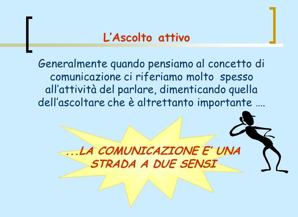 Generalmente quando pensiamo al concetto di comunicazione ci riferiamo molto spesso allattività del parlare, dimenticando quella dellascoltare che è a