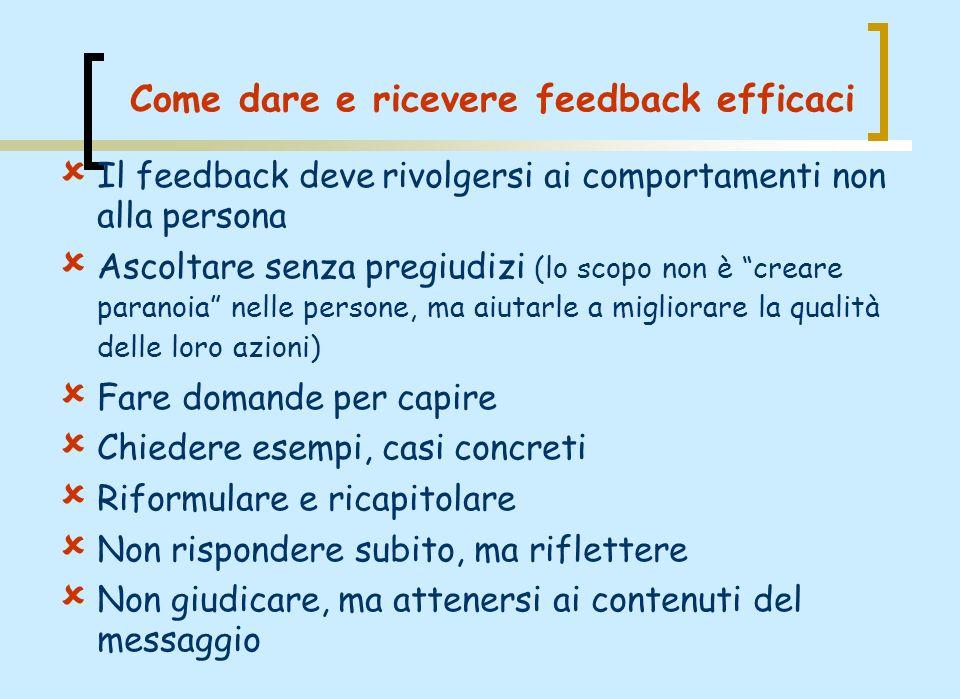 Il feedback deve rivolgersi ai comportamenti non alla persona Ascoltare senza pregiudizi (lo scopo non è creare paranoia nelle persone, ma aiutarle a