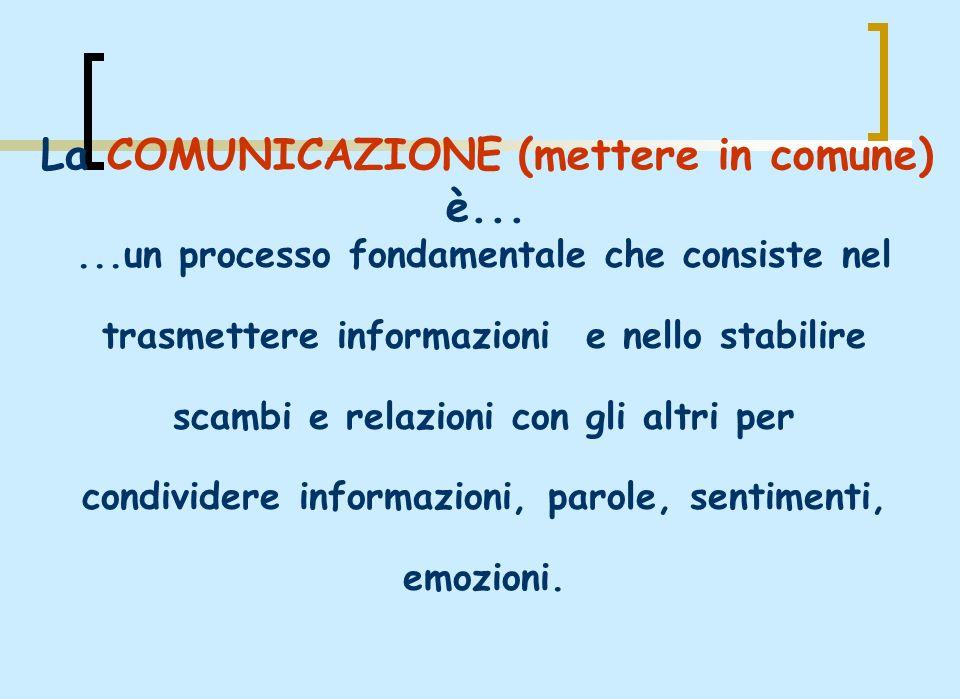 ...un processo fondamentale che consiste nel trasmettere informazioni e nello stabilire scambi e relazioni con gli altri per condividere informazioni,