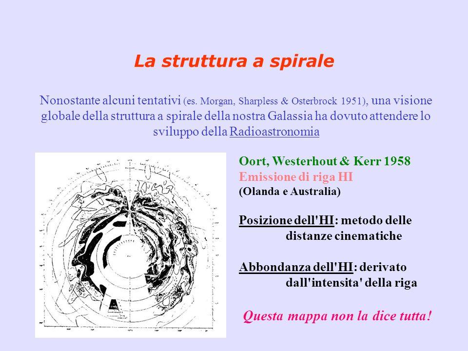 La struttura a spirale Nonostante alcuni tentativi (es. Morgan, Sharpless & Osterbrock 1951), una visione globale della struttura a spirale della nost