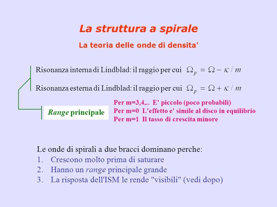 La struttura a spirale La teoria delle onde di densita' Risonanza interna di Lindblad: il raggio per cui Risonanza esterna di Lindblad: il raggio per