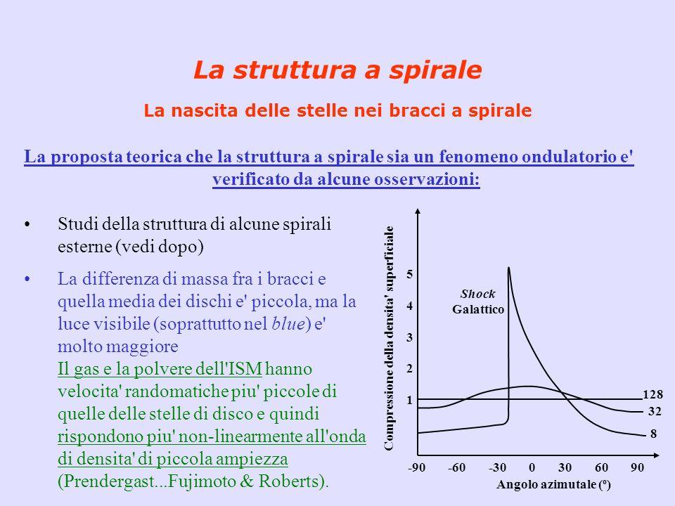 La struttura a spirale La nascita delle stelle nei bracci a spirale La proposta teorica che la struttura a spirale sia un fenomeno ondulatorio e' veri