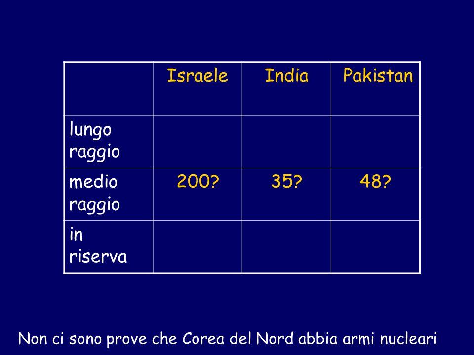 IsraeleIndia Pakistan lungo raggio medio raggio 200?35?48? in riserva Non ci sono prove che Corea del Nord abbia armi nucleari