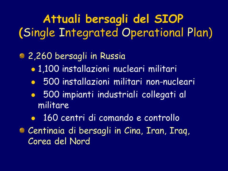 Attuali bersagli del SIOP (Single Integrated Operational Plan) 2,260 bersagli in Russia 1,100 installazioni nucleari militari 500 installazioni militari non-nucleari 500 impianti industriali collegati al militare 160 centri di comando e controllo Centinaia di bersagli in Cina, Iran, Iraq, Corea del Nord