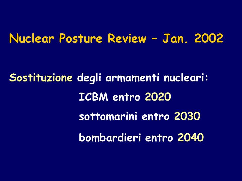 Nuclear Posture Review – Jan. 2002 Sostituzione degli armamenti nucleari: ICBM entro 2020 sottomarini entro 2030 bombardieri entro 2040