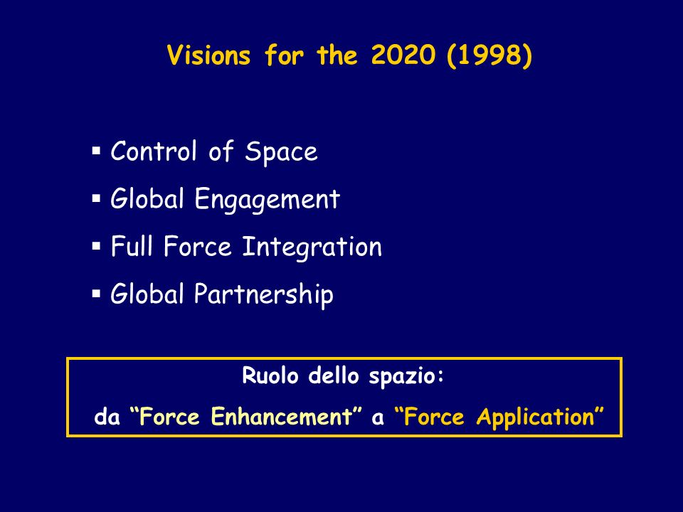 Visions for the 2020 (1998) Control of Space Global Engagement Full Force Integration Global Partnership Ruolo dello spazio: da Force Enhancement a Force Application