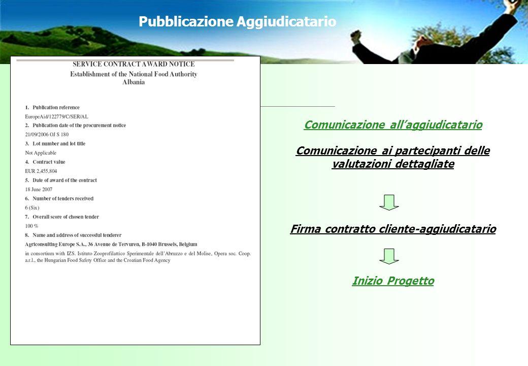 Pubblicazione Aggiudicatario Comunicazione allaggiudicatario Comunicazione ai partecipanti delle valutazioni dettagliate Firma contratto cliente-aggiudicatario Inizio Progetto
