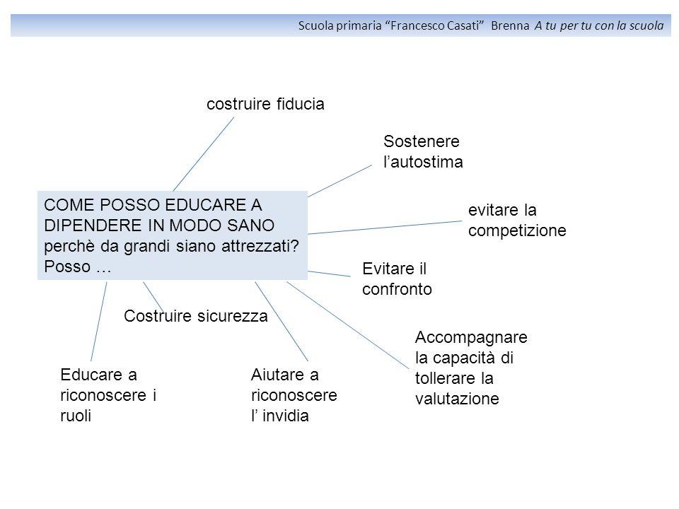 Aiutare a riconoscere l invidia Scuola primaria Francesco Casati Brenna A tu per tu con la scuola evitare la competizione Evitare il confronto costrui