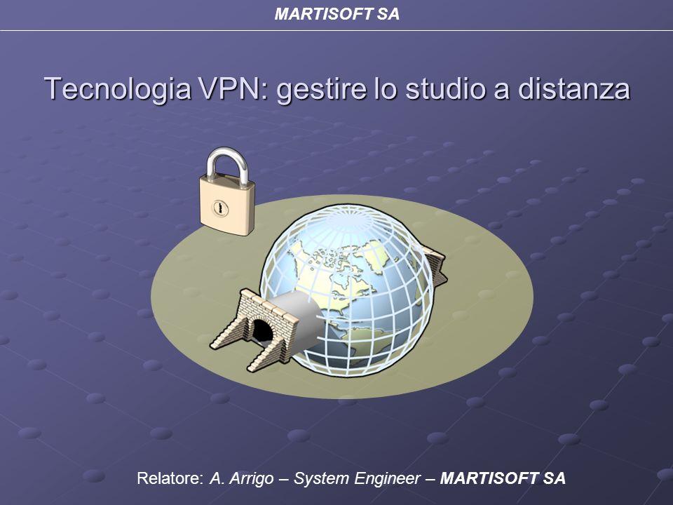 Tecnologia VPN: gestire lo studio a distanza MARTISOFT SA Relatore: A.