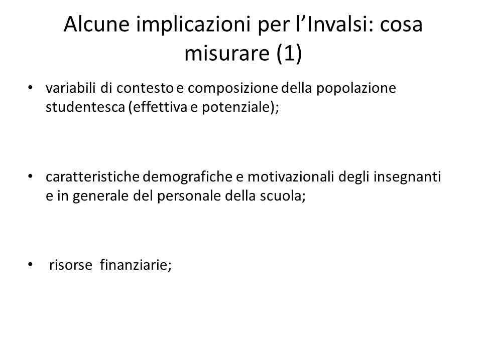 Alcune implicazioni per lInvalsi: cosa misurare (1) variabili di contesto e composizione della popolazione studentesca (effettiva e potenziale); carat