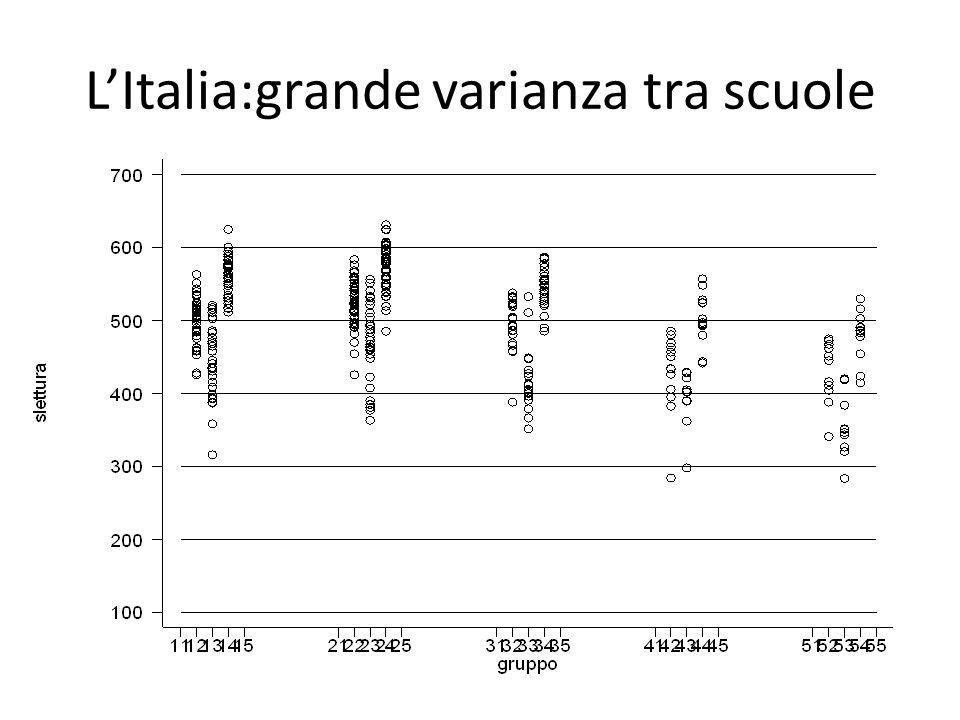LItalia:grande varianza tra scuole