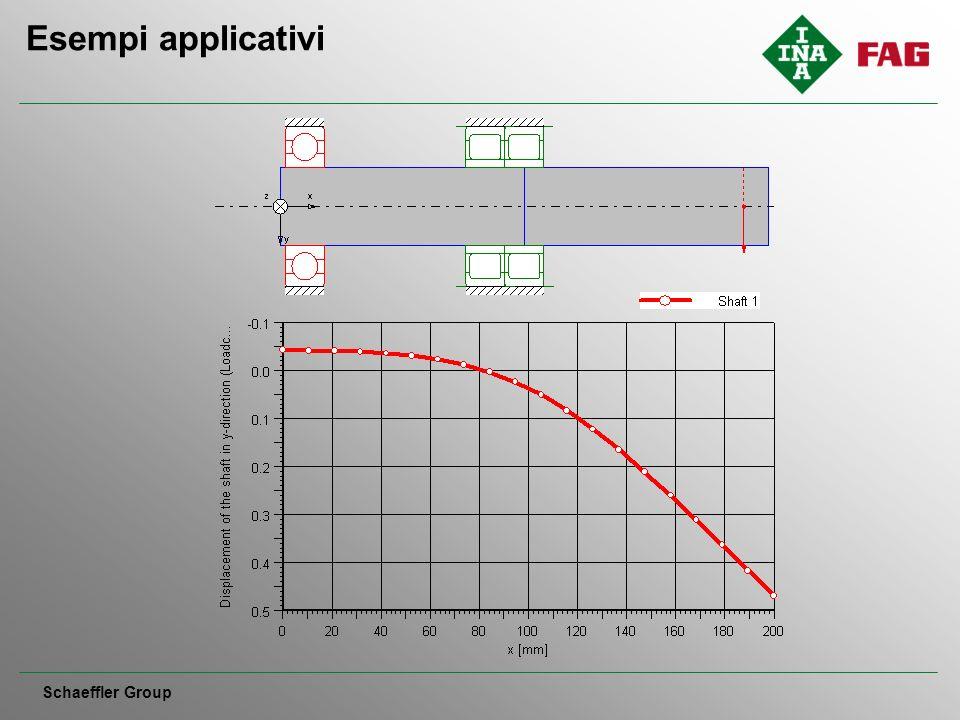 Esempi applicativi Schaeffler Group