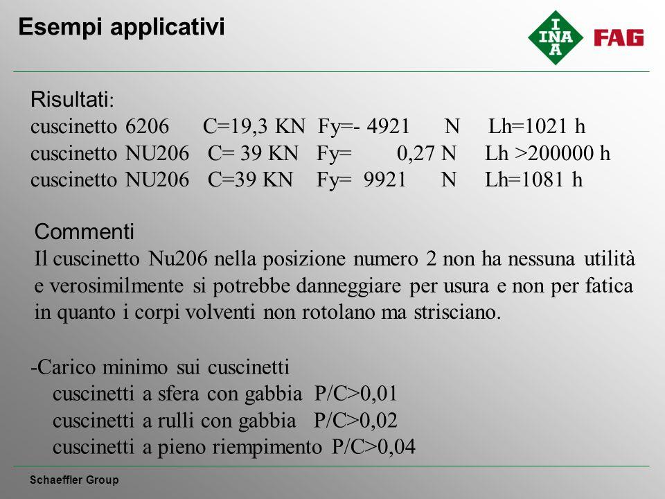 Esempi applicativi Schaeffler Group Risultati : cuscinetto 6206 C=19,3 KN Fy=- 4921 N Lh=1021 h cuscinetto NU206 C= 39 KN Fy= 0,27 N Lh >200000 h cuscinetto NU206 C=39 KN Fy= 9921 N Lh=1081 h Commenti Il cuscinetto Nu206 nella posizione numero 2 non ha nessuna utilità e verosimilmente si potrebbe danneggiare per usura e non per fatica in quanto i corpi volventi non rotolano ma strisciano.