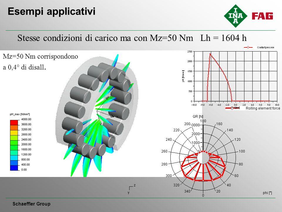 Esempi applicativi Schaeffler Group Stesse condizioni di carico ma con Mz=50 Nm Lh = 1604 h Mz=50 Nm corrispondono a 0,4° di disall.
