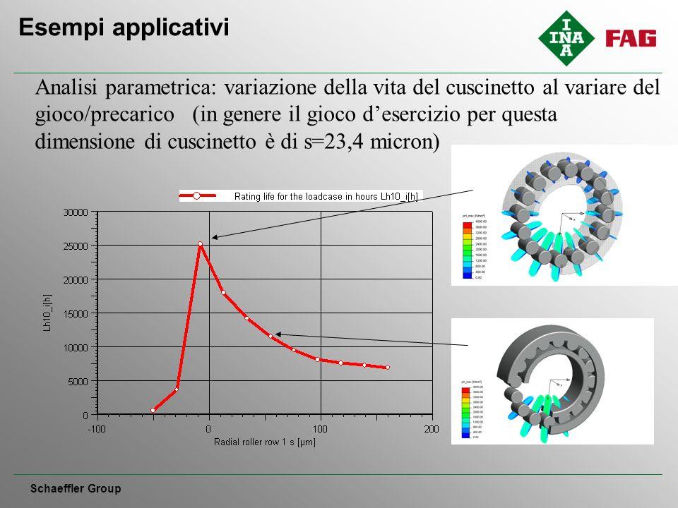 Esempi applicativi Schaeffler Group Analisi parametrica: variazione della vita del cuscinetto al variare del gioco/precarico (in genere il gioco desercizio per questa dimensione di cuscinetto è di s=23,4 micron)